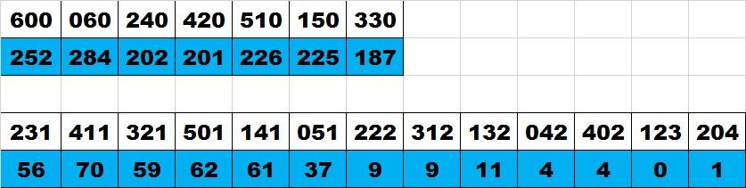 estatistica conjuntos.jpg