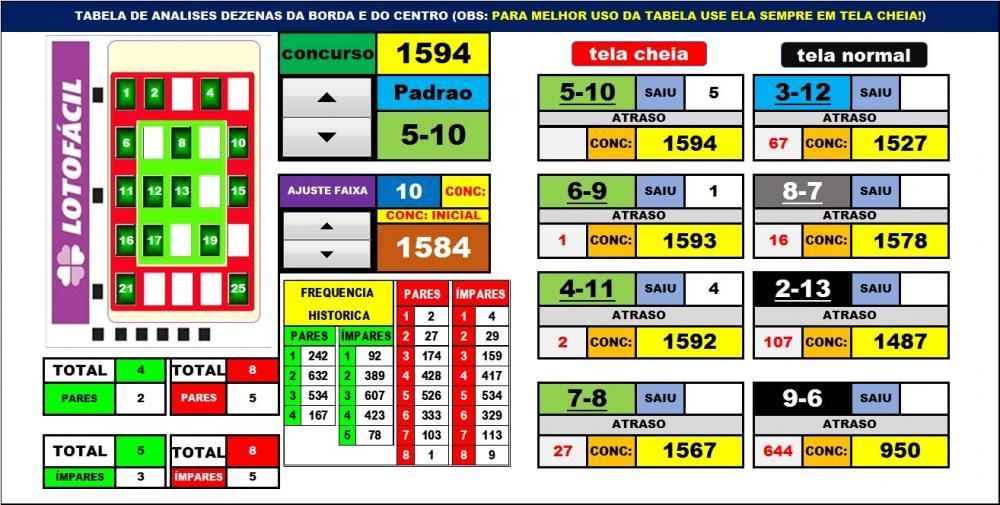 1594 TABELA CENTRO E BORDA.jpg