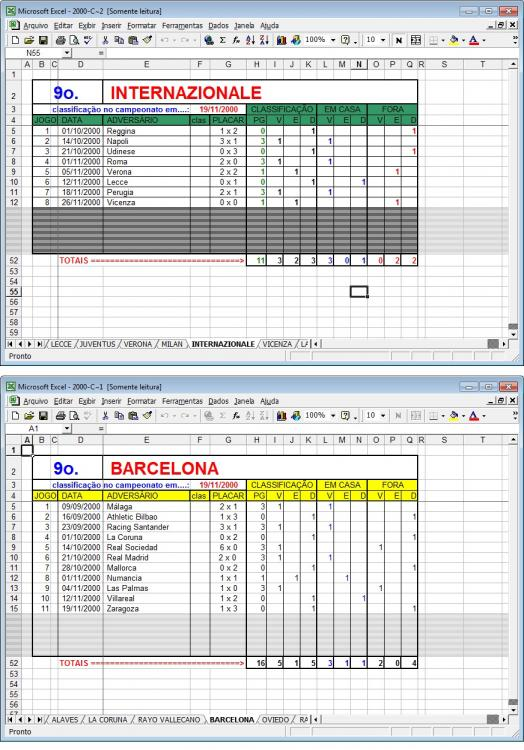 LOTECA 004 Sorel _Loteca Forum _Plan Campeonato ITA, ESP.jpg