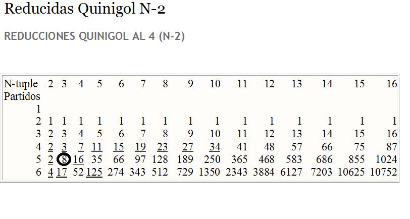 Tabela Quinigol.png