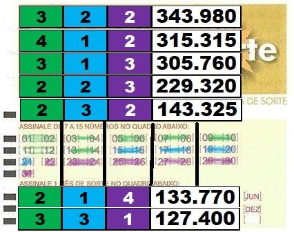 dia-de-sorte-vol-e1519073268755.jpg.b5fa9ef39717c2144d57dac5bf98eb73.jpg