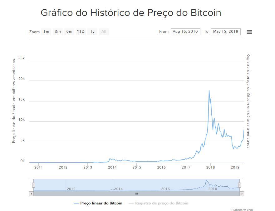 Bitcoin.jpg.dbfce62ea79d320415a89aca57f69e25.jpg