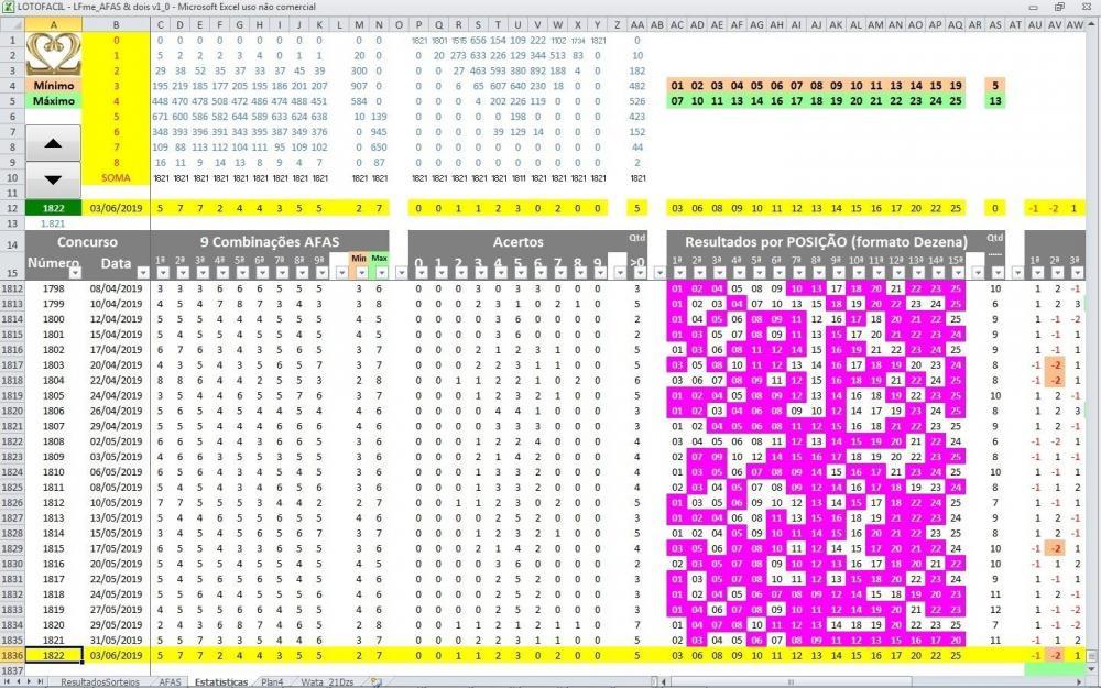 LF 320 AFAS Planilha LFme_AFAS & dois v1_0 _Estatísticas.jpg
