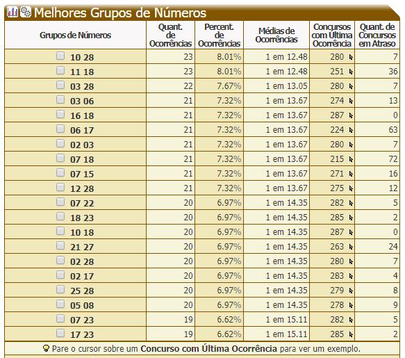 Dia de Sorte - 20 Melhores Grupos de Números de 02 dzs - 18.PNG