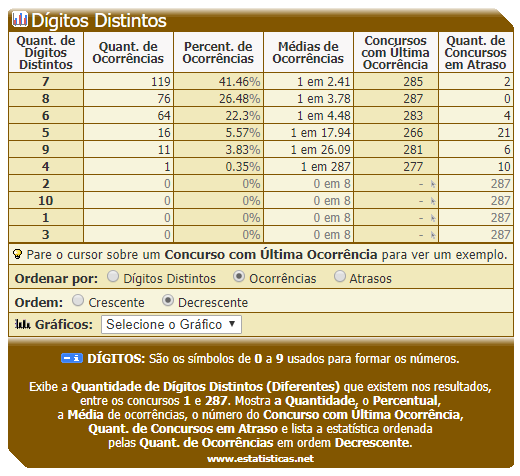 Dia de Sorte - Dígitos Distintos - 15.PNG