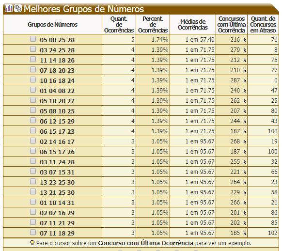Dia de Sorte - 20 Melhores Grupos de Números de 04 dzs - 20.PNG