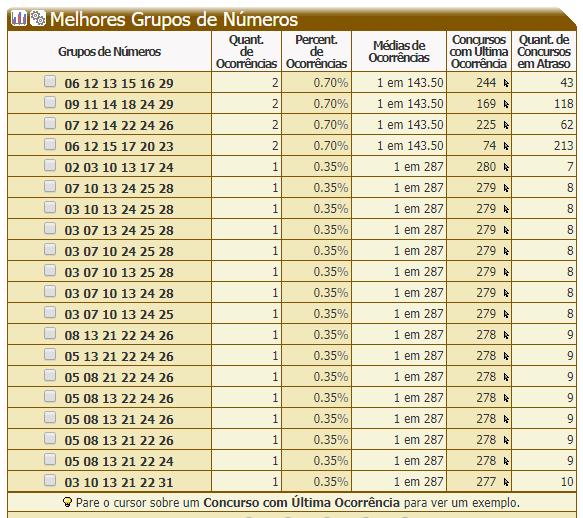 Dia de Sorte - 20 Melhores Grupos de Números de 06 dzs - 22.PNG