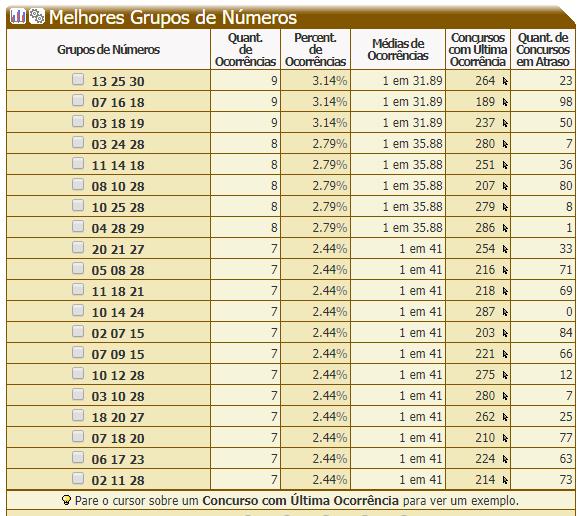 Dia de Sorte - 20 Melhores Grupos de Números de 03 dzs - 19.PNG