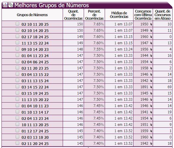 20- 20 Melhores Grupos de Números de 05 dzs.PNG