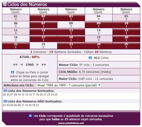 16- Ciclos dos Números.PNG