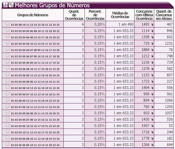 28- 20 Melhores Grupos de Números de 13 dzs.PNG