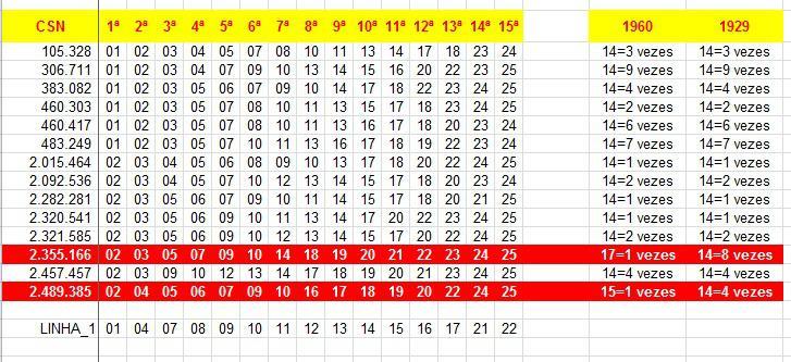 LF 383 Joh2010 Planilha LFme_IMSP - Método GAP Joh2010 v1.3 _linha 2 _14(14).JPG