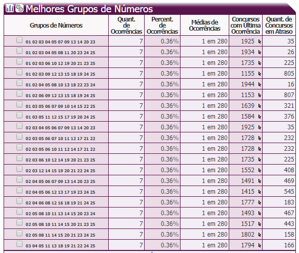 26- 20 Melhores Grupos de Números de 11 dzs.PNG
