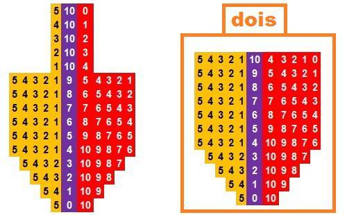 1659036621_LF423LFme_IMSP-MtodoGAPJoh2010_Tabelade46Padrespara11acertos_dois.jpg.7f3c7e5d11851405f521c9e5dcbfb245.jpg