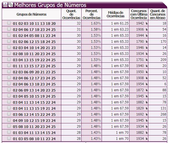 23- 20 Melhores Grupos de Números de 08 dzs.PNG