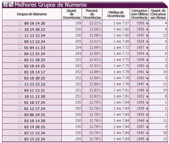 19- 20 Melhores Grupos de Números de 04 dzs.PNG
