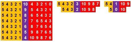 1910863852_LF424LFme_IMSP-MtodoGAPJoh2010_Tabelade46Padrespara11acertos_dois_SETORES.jpg.b0173f4f734fdaf99f626f365fa529b6.jpg