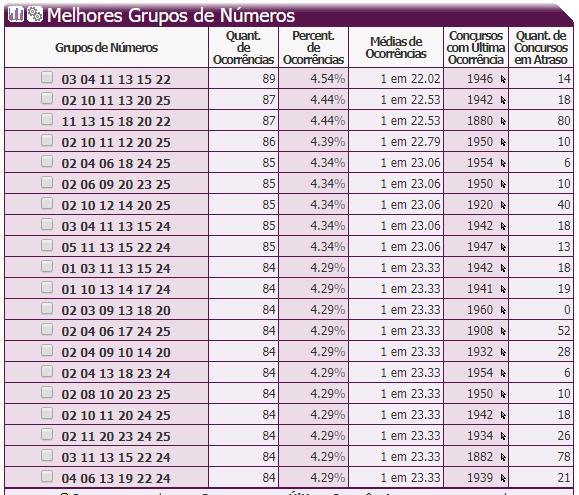21- 20 Melhores Grupos de Números de 06 dzs.PNG