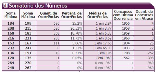 9- Somatório dos Números.PNG