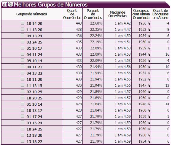 18- 20 Melhores Grupos de Números de 03 dzs.PNG