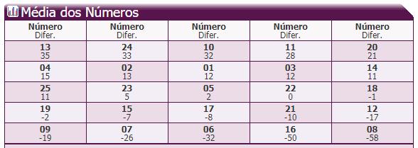 4- Média dos Números.PNG
