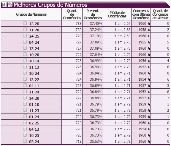 17- 20 Melhores Grupos de Números de 02 dzs.PNG