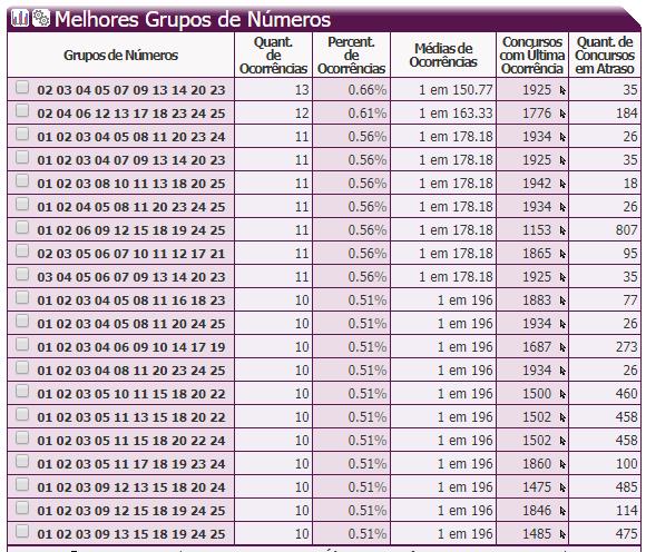 25- 20 Melhores Grupos de Números de 10 dzs.PNG