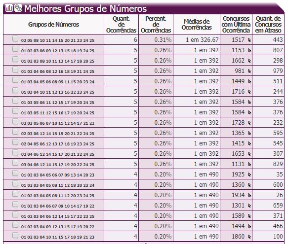 27- 20 Melhores Grupos de Números de 12 dzs.PNG