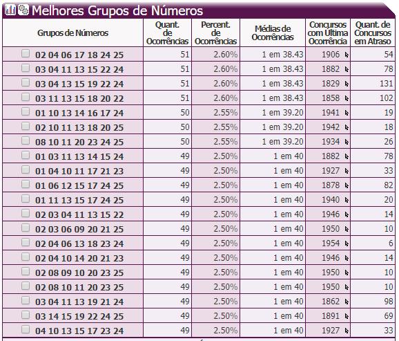 22- 20 Melhores Grupos de Números de 07 dzs.PNG