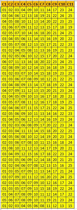 Elimine 2 colunas exatas e tenha 9 dzs em uma linha das linhas abaixo na maioria dos concursos.PNG